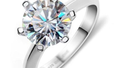Moissanite Ring Price