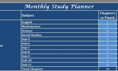 Topic-wise study plan for class 11 maths exam